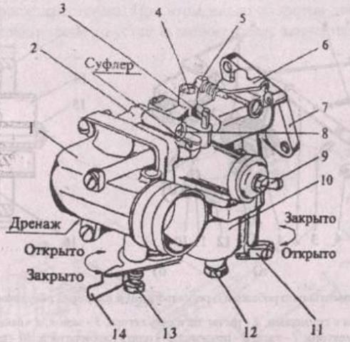 "Інструкція по ремонту карбюратора мотоблоку ""Каскад"""