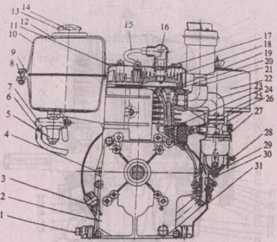 """Інструкція по ремонту двигуна мотоблоку """"Каскад"""""""