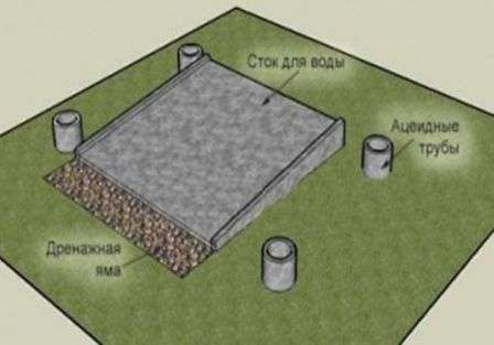 схема будівництва душу фото
