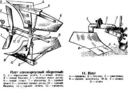 Оборотний плуг для мотоблока своїми руками