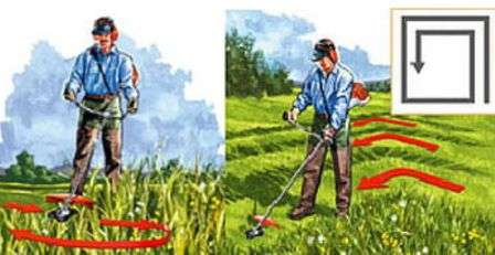 Основна техніка косіння в разі високої трави.