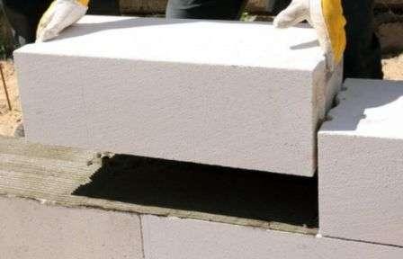 газобетонні блоки характеристика