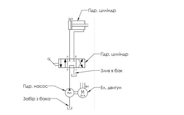 Як зробити колун гідравлічний самий простий