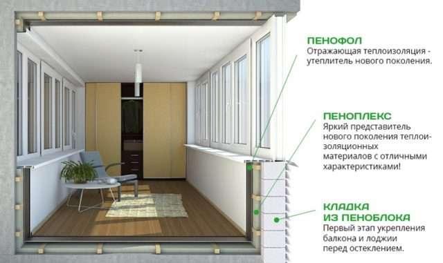 Приклад утеплення балкона з парапетом з піноблоків