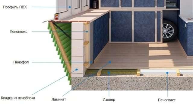 Схема утепленого балкона - вид в розрізі