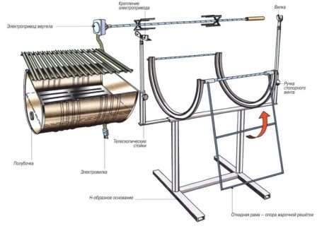 Креслення мангала з бочки з електро-вертелом