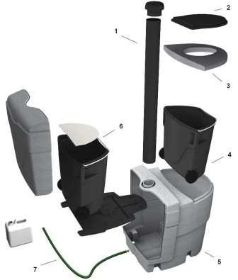 Пристрій торф'яного туалету
