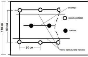 схема змішаної посадки