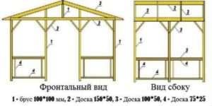 Креслення простої дерев'яної альтанки