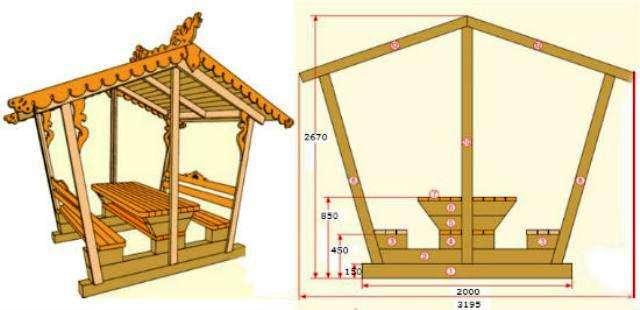 Беседка деревянная чертежи и размеры